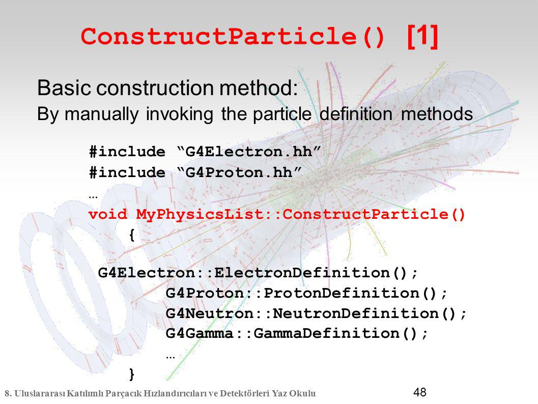 ConstructParticle() [1]